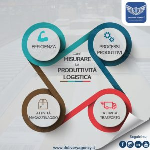 misurazione della produttiva logistica